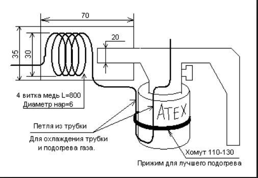чертеж дым-пушки